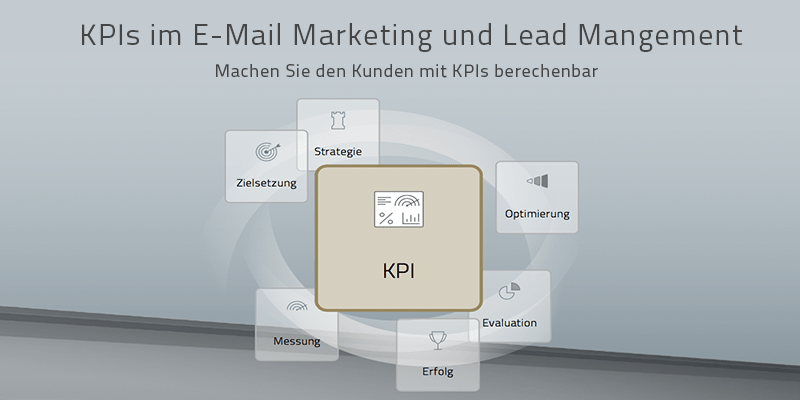 KPIs (Key Performance Indicators) fürs Marketing