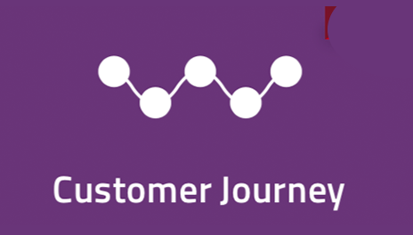 Customer Journey in der Customer Experience Map