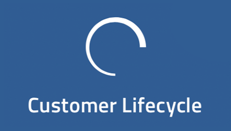 Customer Lifecycle in der Customer Experience Map