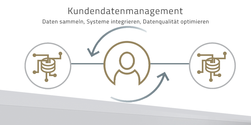 Mit Kundendatenmanagement zu Customer Centricity