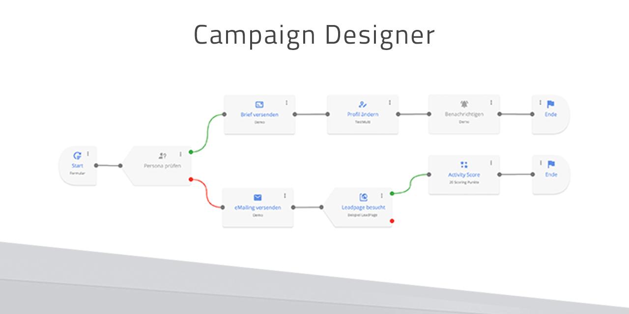 Der neue Campaign Designer: Kampagnenplanung leicht gemacht