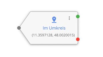 campaign-designer-umkreis-sc-networks