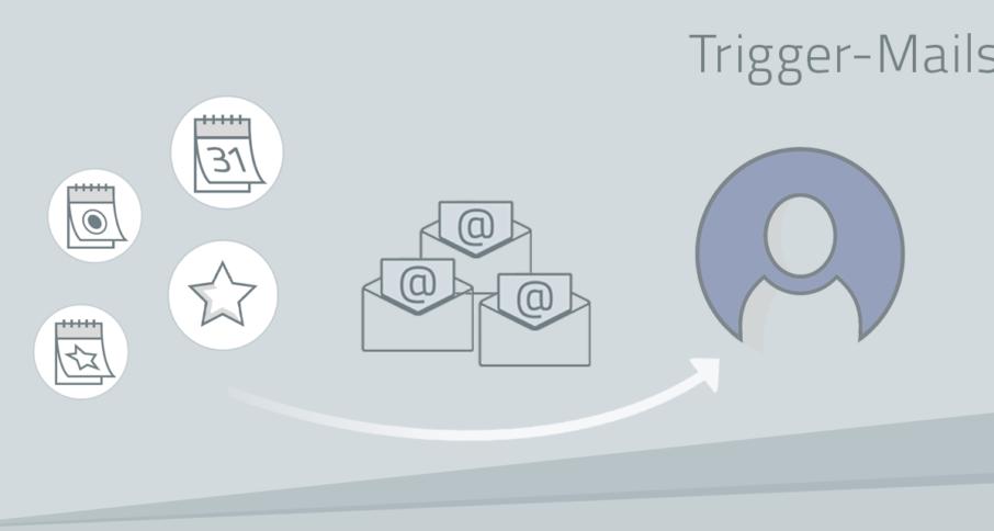 Trigger Mails – Definition und Beispiele